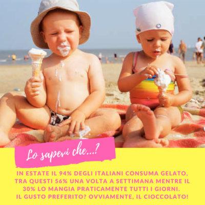 alimentazione bambini e gelato